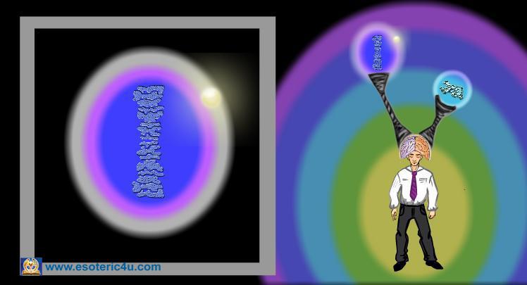 Сознание и Подсознание, развитие Сознание, сборка Личности, интеграция опыта прошлых воплощений